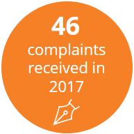 The number of complaints received in 2017