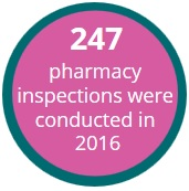 Number of inspections in 2016