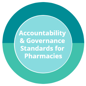 Accountability & Governance Standards for Pharmacies