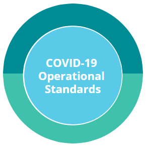 COVID-19 Operational Standards