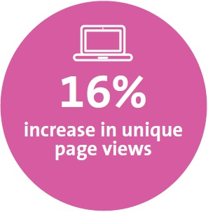 Increase in PSI website page views