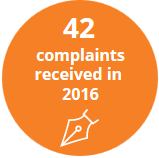 55% increase in complaints from 2015 to 2016